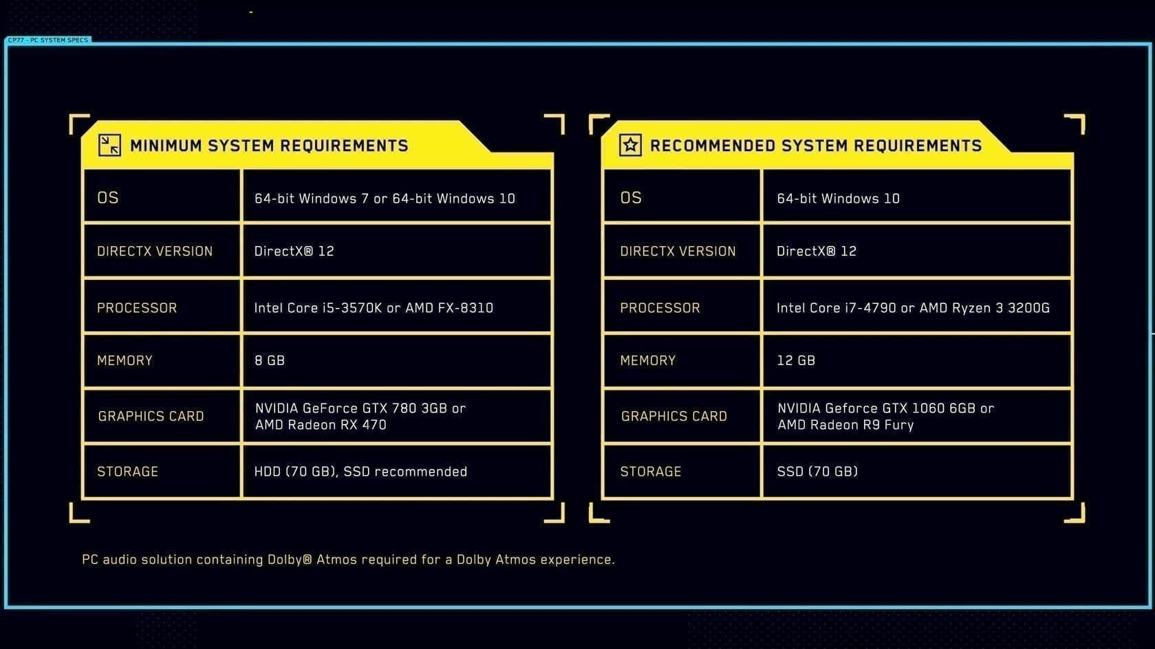 Systemanforderungen von Cyberpunk 2077