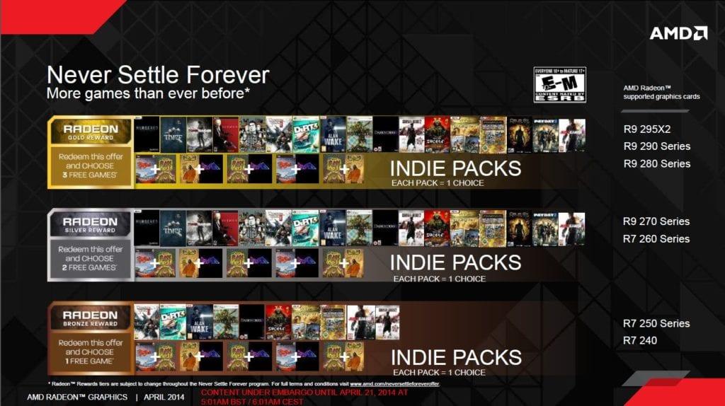 amd-never-settle-forever-games-und-rewards