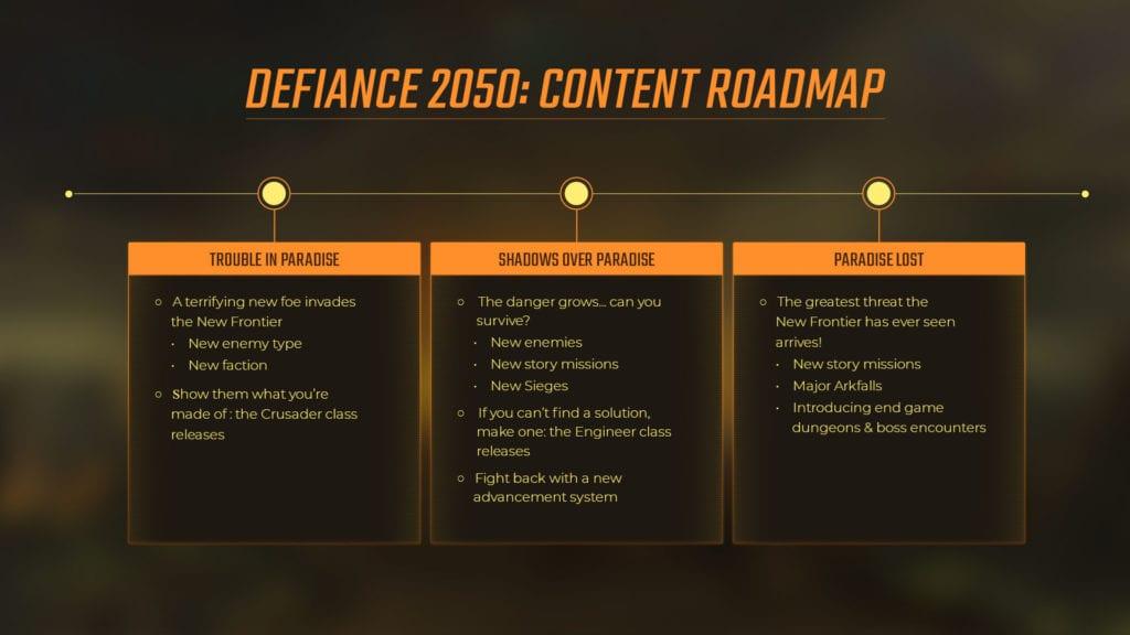 defiance_2050_-_content_roadmap