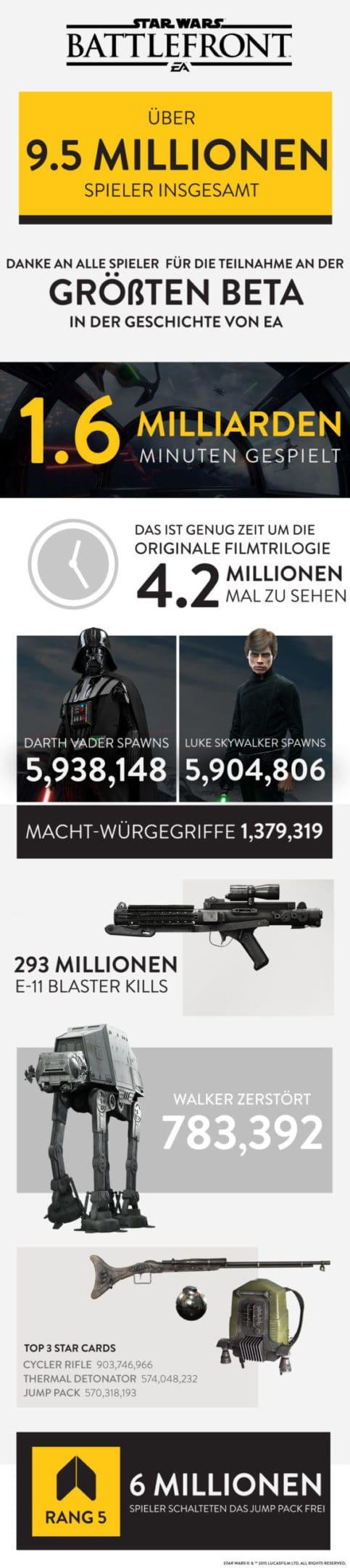 swbf_beta_infografik