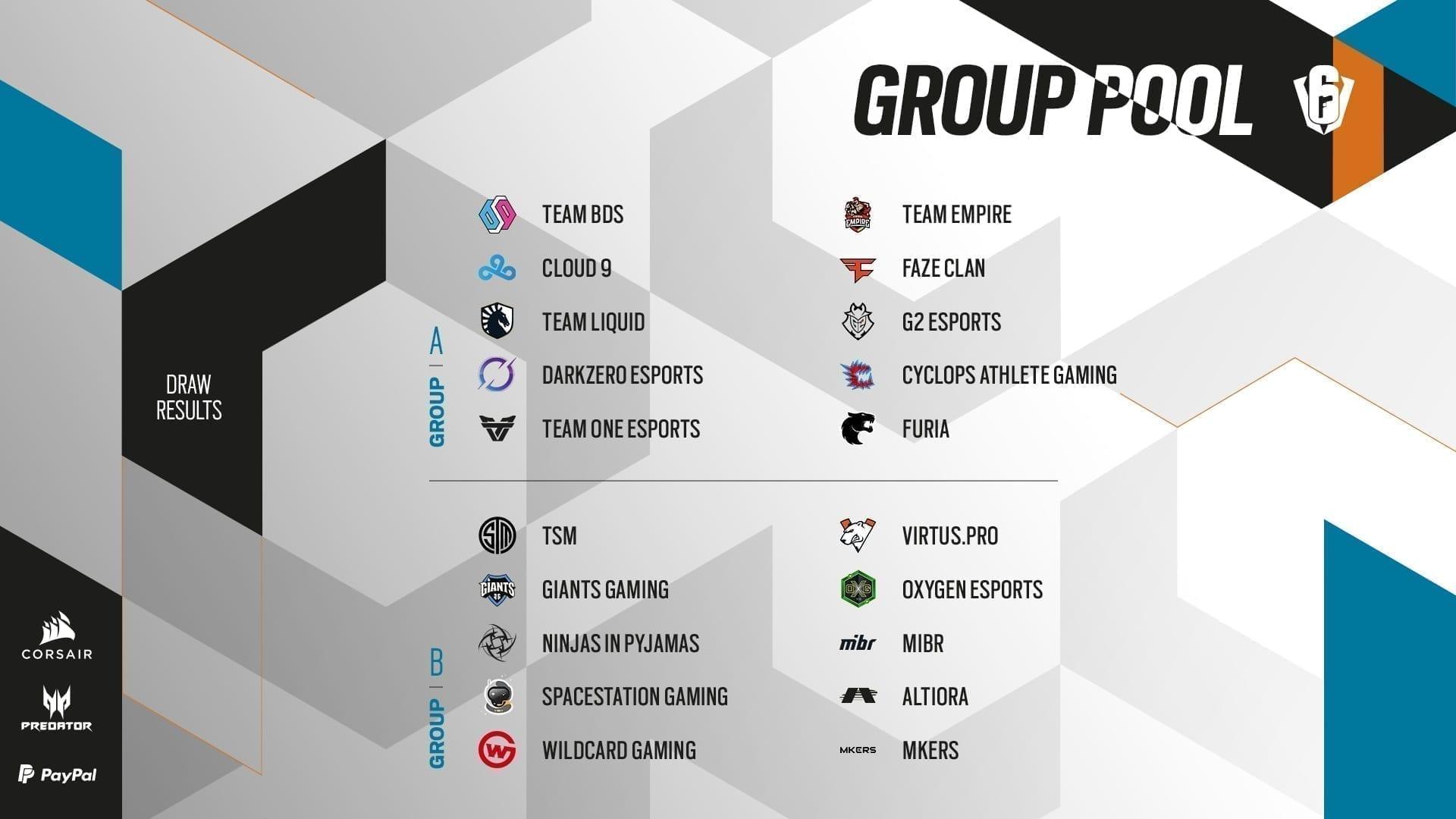 Six Invitational 2021 Group Pool