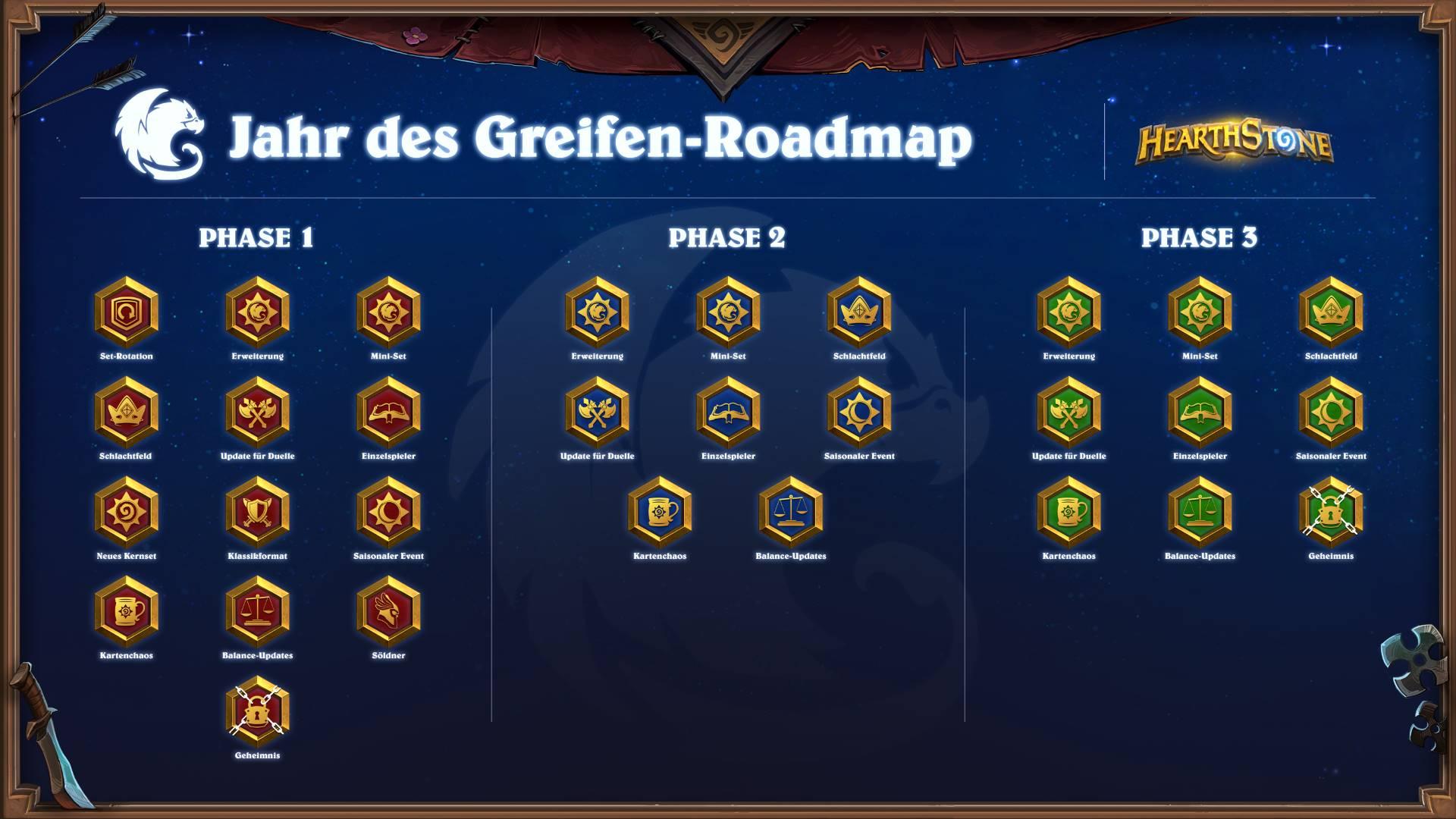 Hearthstone Jahr des Greifen Roadmap BlizzConline