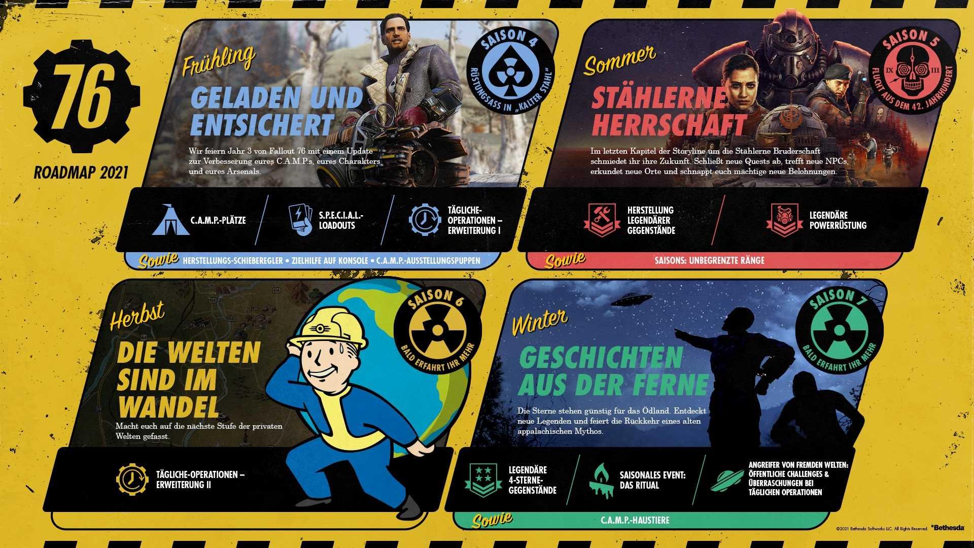 Fallout 76 Roadmap 2021 - Roadmap