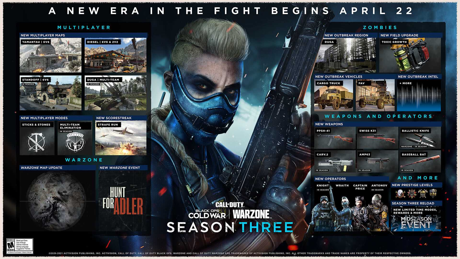 Call of Duty: Warzone Saison 3 - Inhalte