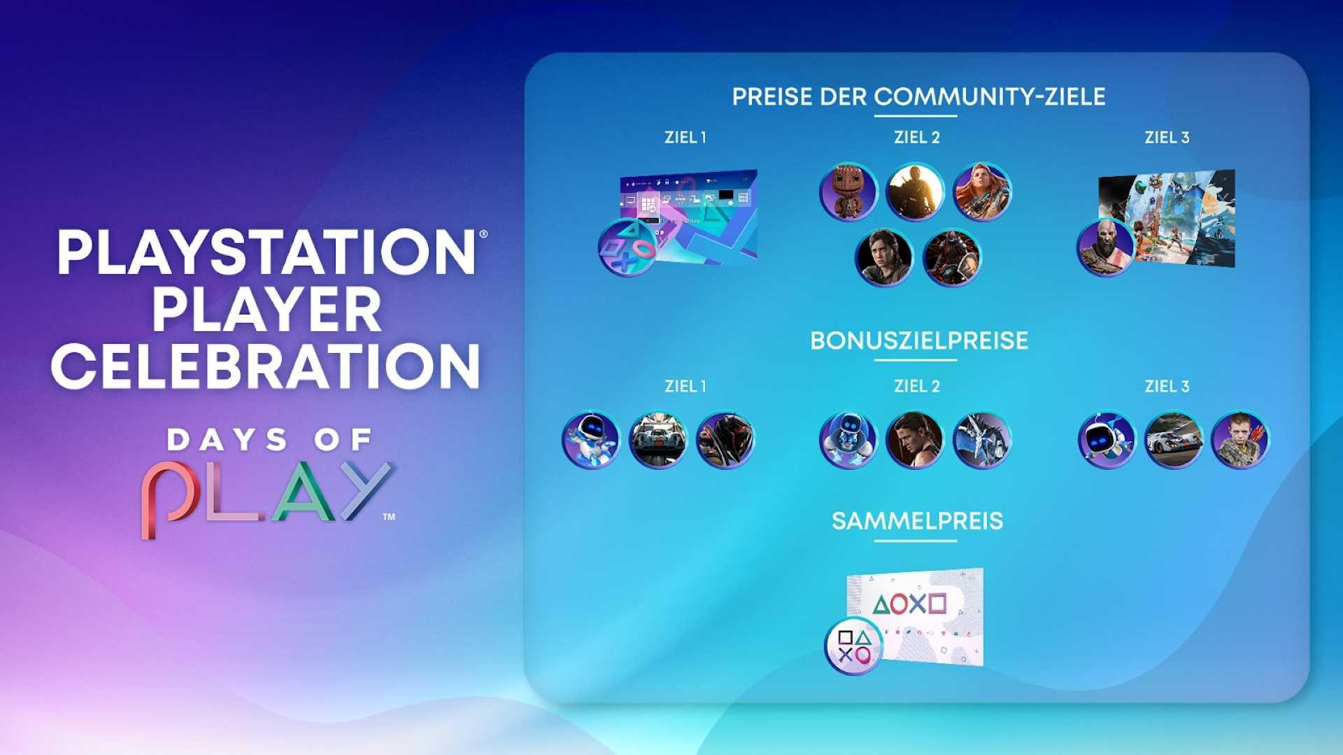 Days of Play PlayStation - Preise und Phasen