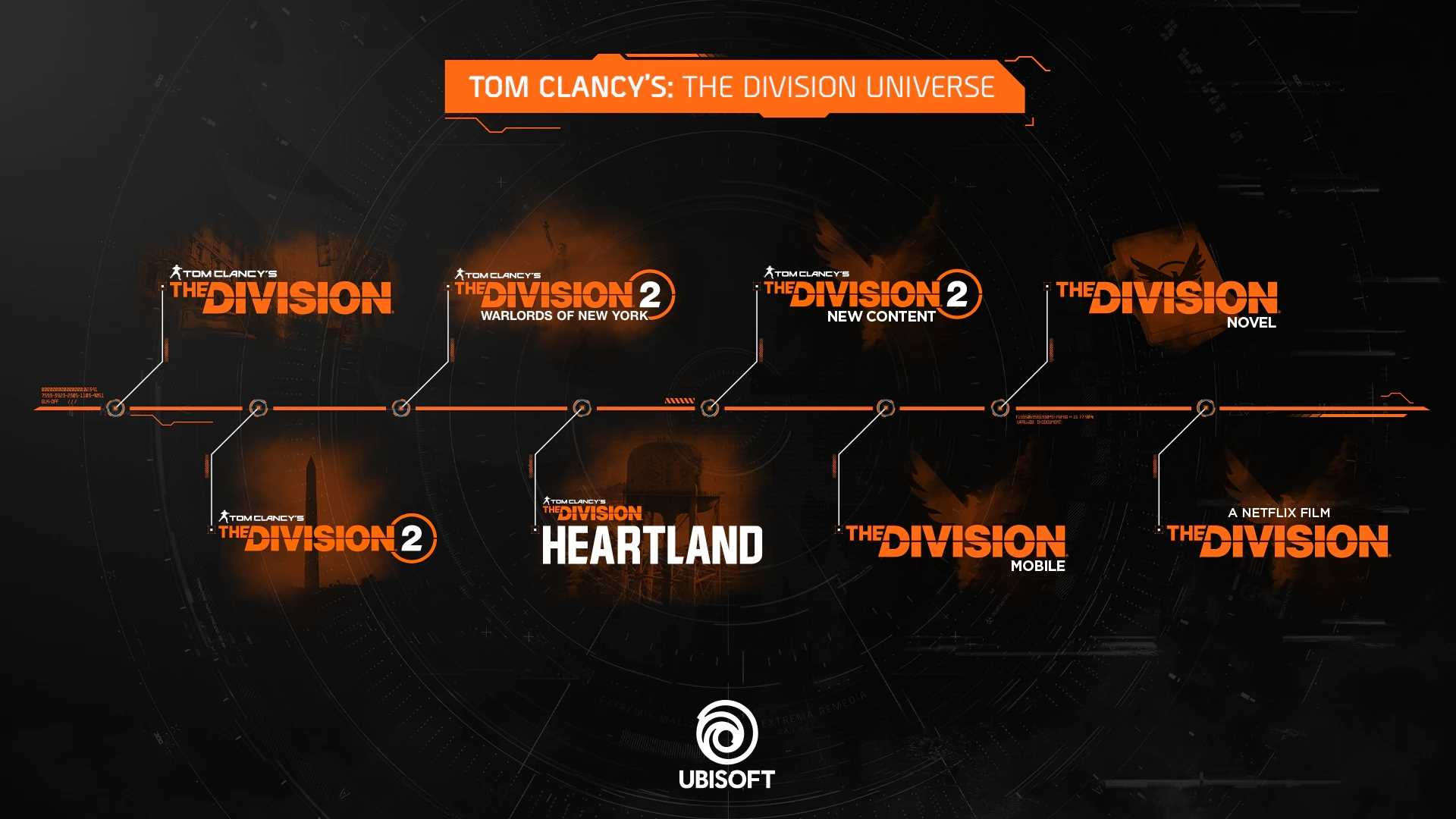 Tom Clancy's The Division Heartland - The Division Universe