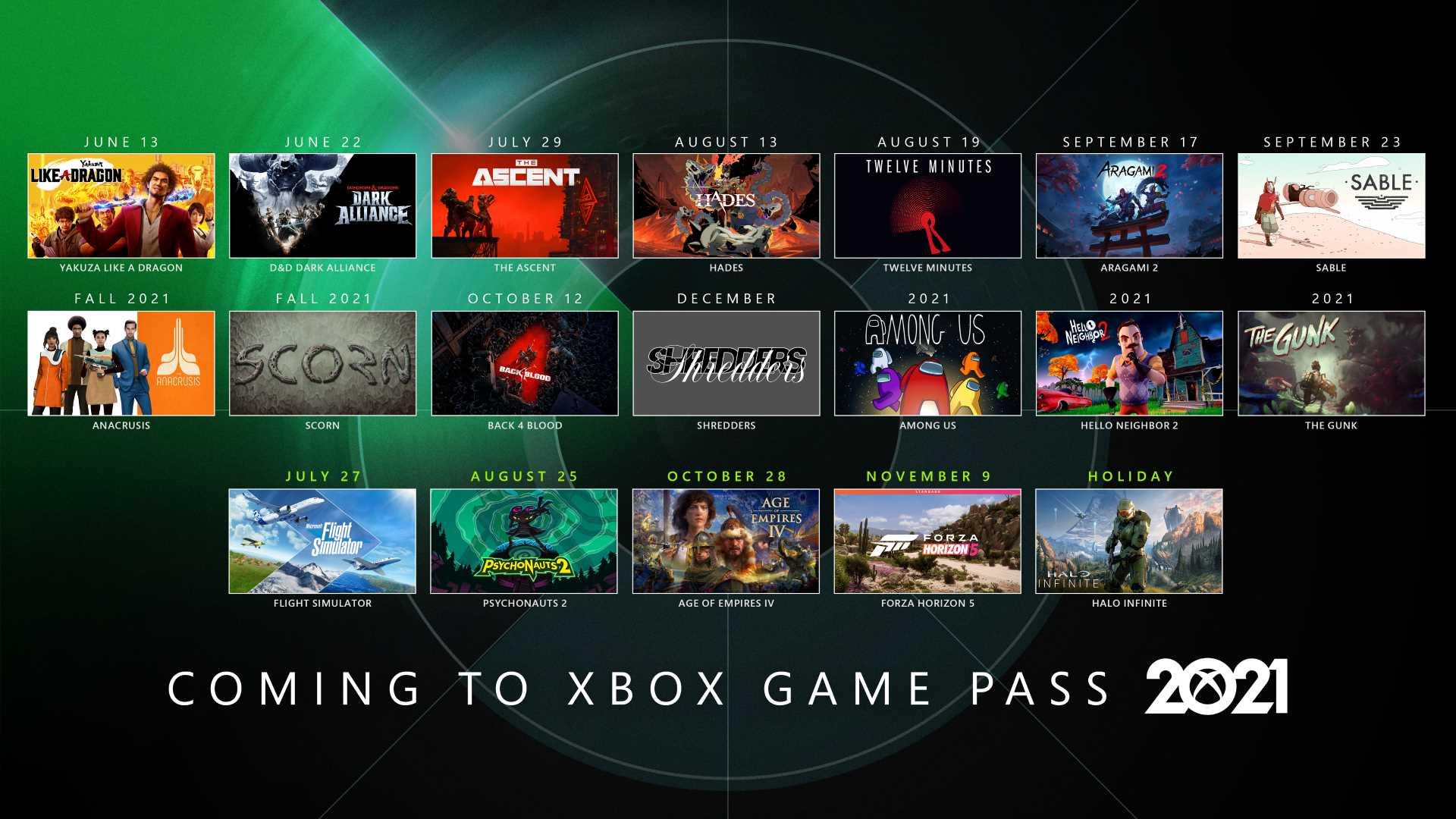 Xbox Bethesda Games Showcase - Spiele im Überblick