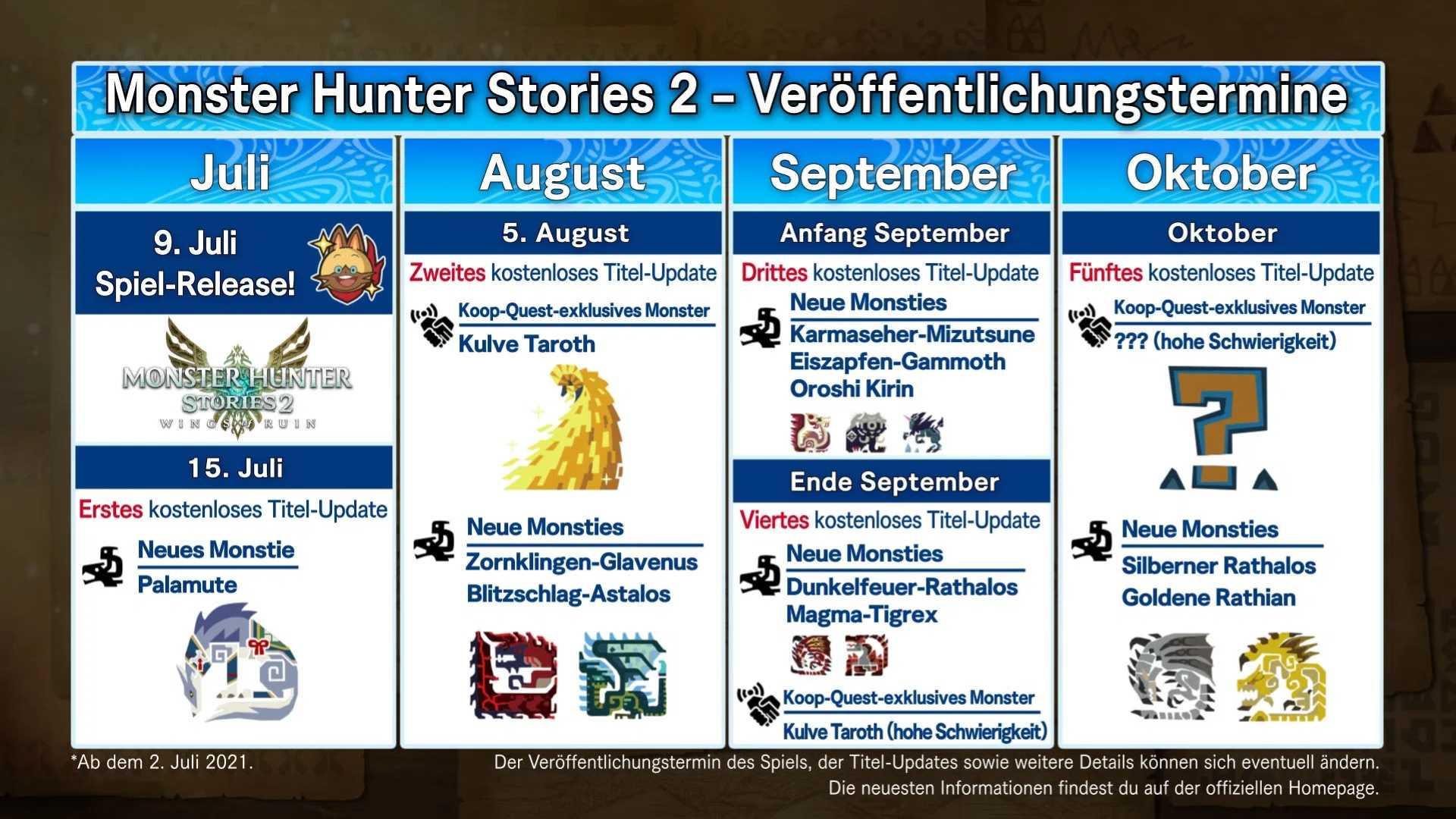 Monster Hunter Stories 2 Roadmap - Key Art