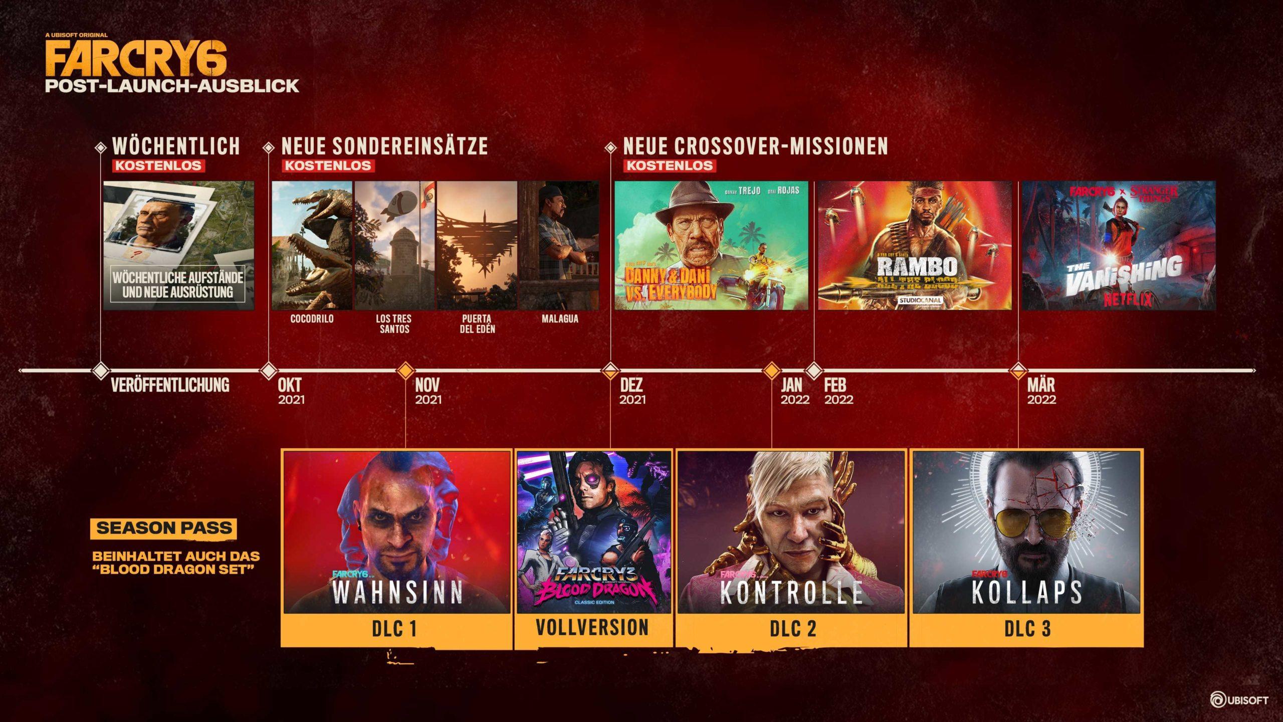 Far Cry 6 Roadmap - Roadmap