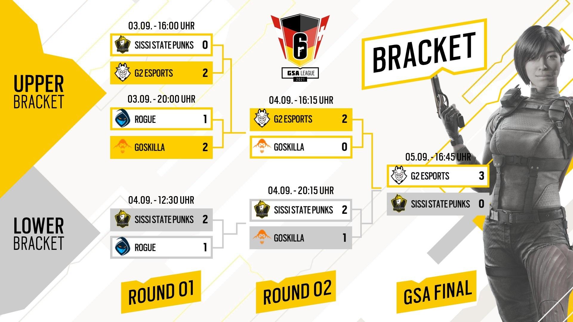 GSA League 2021 - Bracket